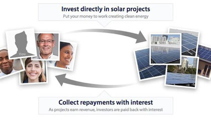 Crowdfunding Could Brighten Michigan's Clouded Solar Future