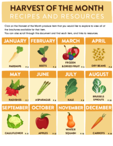 Harvest of the Month Recipes & Resources